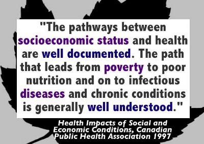how poverty affects health essay